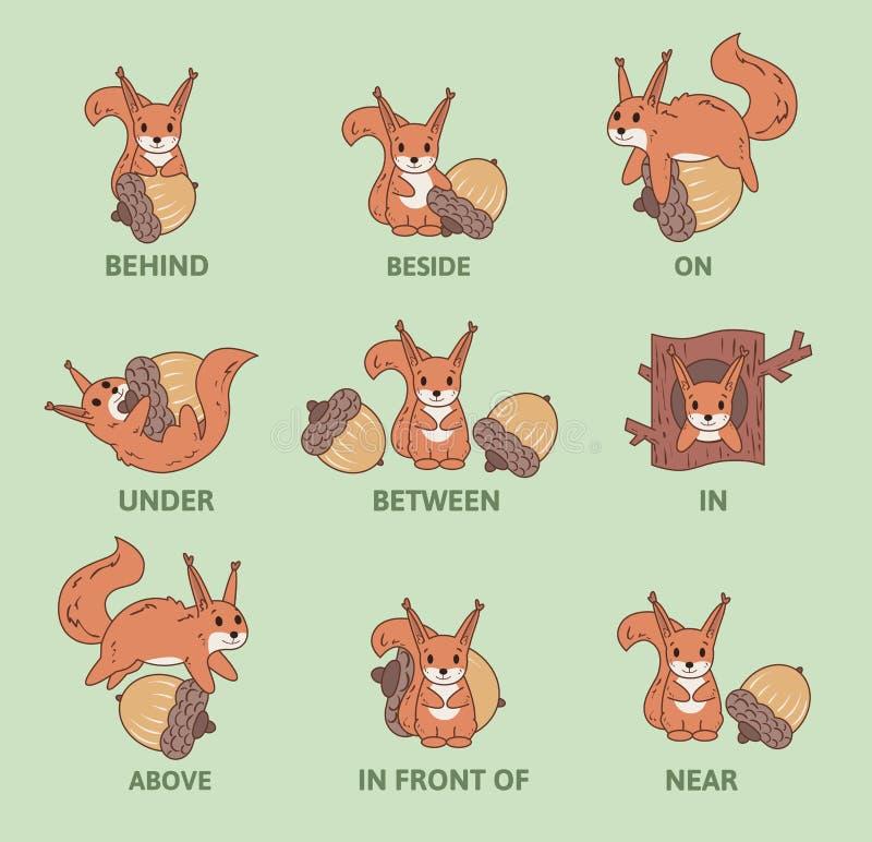 Tabla de preposiciones del lugar con el carácter animal divertido Material visual educativo para los niños Cómico colorido stock de ilustración