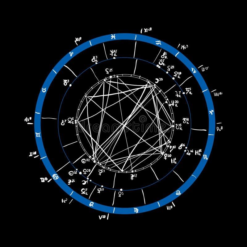 Tabla natal de horoscopios, mapa celestial astrológico, cosmograma, vitasphere, radix. Color negro azul. Caligrafía dibujada a m stock de ilustración