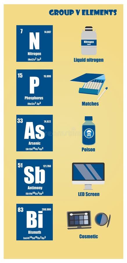 Tabla peridica de grupo del elemento v stock de ilustracin download tabla peridica de grupo del elemento v stock de ilustracin ilustracin de lquido urtaz Image collections