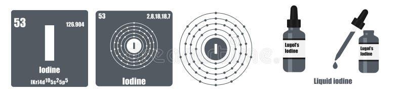 Tabla peridica de grupo del elemento vii el yodo de los halgeno download tabla peridica de grupo del elemento vii el yodo de los halgeno stock de ilustracin urtaz Images