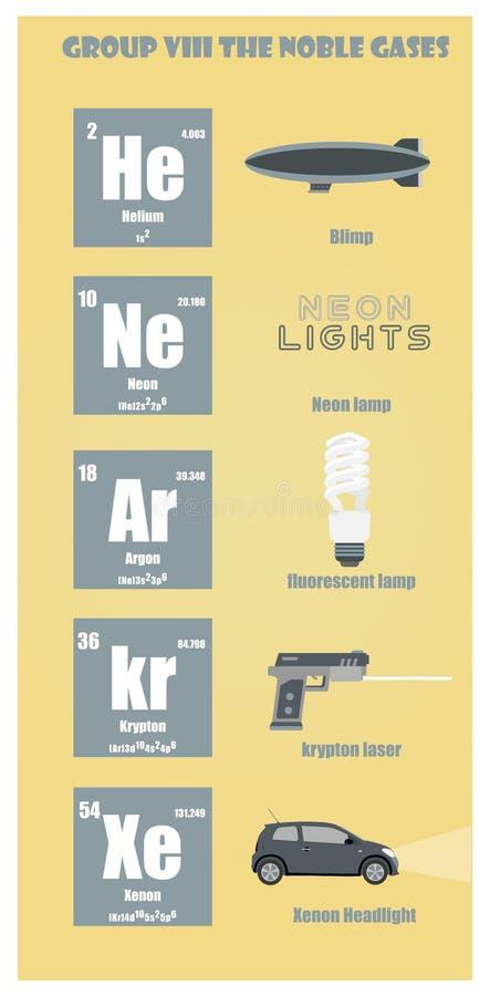 Tabla peridica de grupo del elemento viii los gases nobles download tabla peridica de grupo del elemento viii los gases nobles ilustracin del vector ilustracin urtaz Image collections