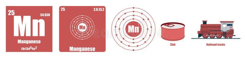 Tabla peridica de manganeso de los metales de transicin del download tabla peridica de manganeso de los metales de transicin del elemento ilustracin del vector urtaz Images