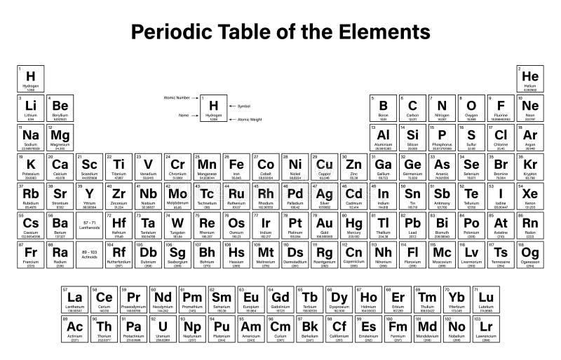 Tabla peridica del ejemplo del vector de los elementos download tabla peridica del ejemplo del vector de los elementos ilustracin del vector ilustracin de urtaz Choice Image