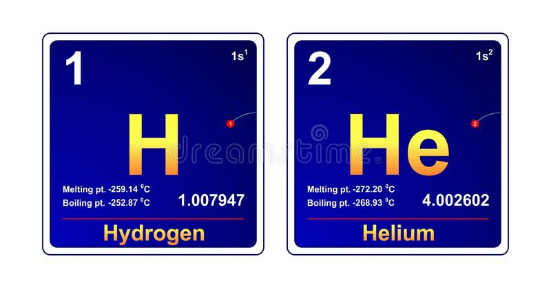 Tabla peridica perodo 1 stock de ilustracin ilustracin de download tabla peridica perodo 1 stock de ilustracin ilustracin de hidrgeno 31983237 urtaz Gallery