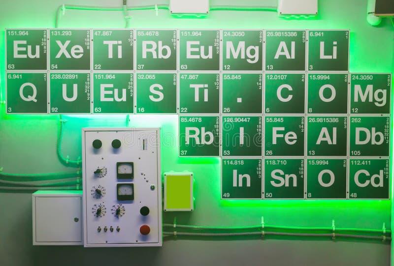 Tabla periódica verde imagen de archivo