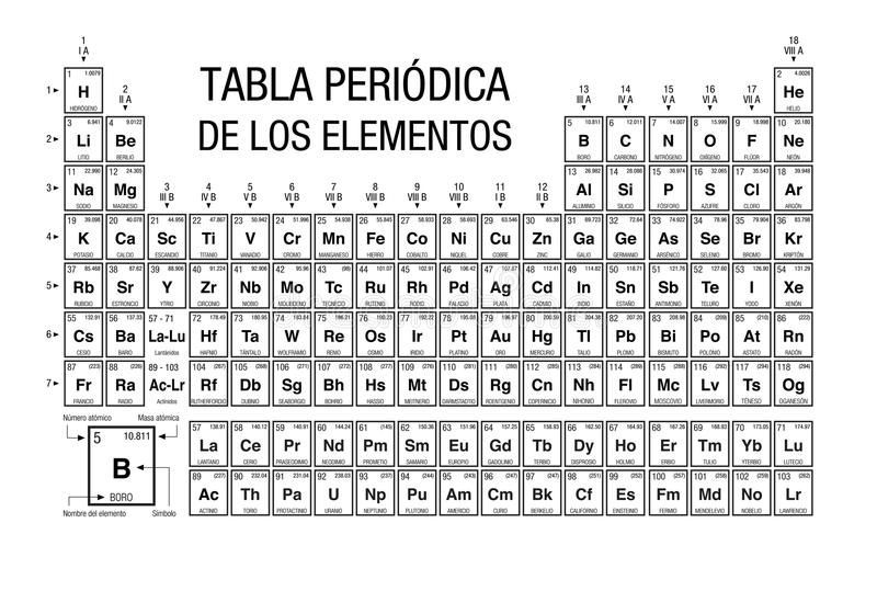 Tabla periodica de los elementos periodic table of elements in download tabla periodica de los elementos periodic table of elements in spanish language black urtaz Image collections