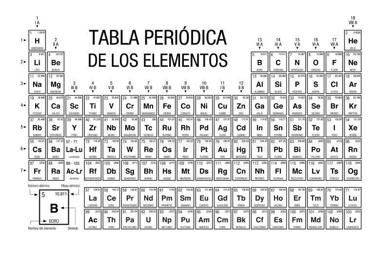 TABLA PERIODICA DE LOS ELEMENTOS - periodisk tabell av beståndsdelar i det spanska språket som är svartvitt med de 4 nya bestånds stock illustrationer