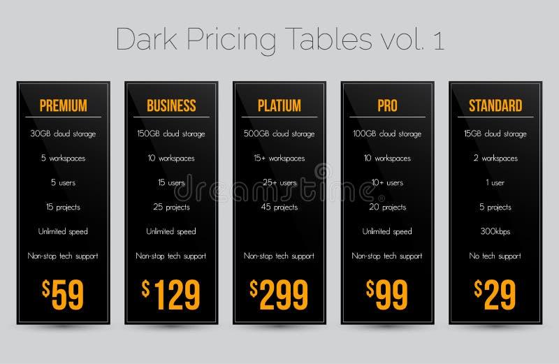 Tablas oscuras de la tasación - sistema de cinco plantillas de la bandera del precio convenientes para el web y las e-tiendas stock de ilustración