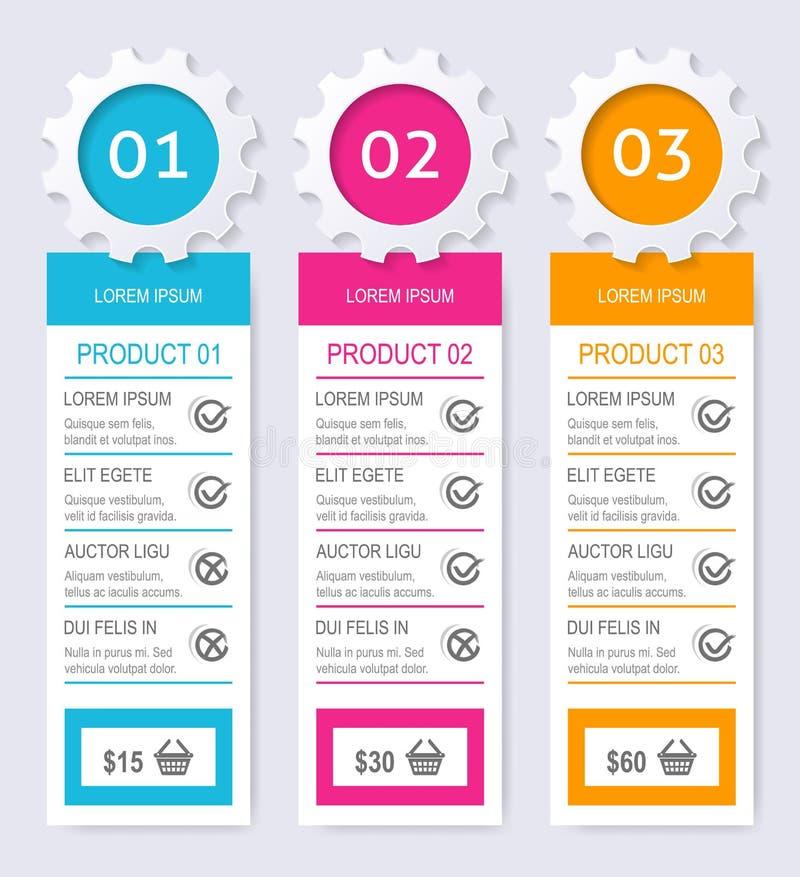 Table de comparaison d'établissement du prix du produit illustration de vecteur