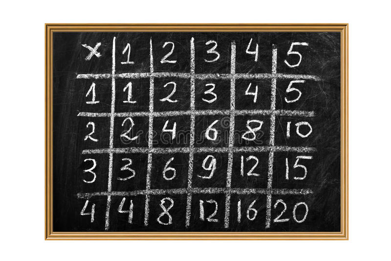 Table de multiplication image stock