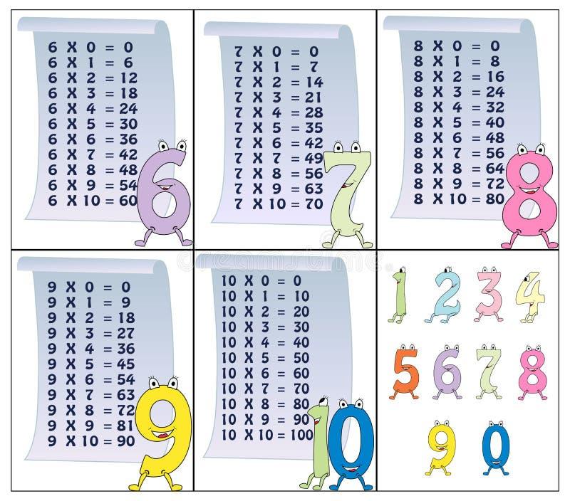 Table de multiplication partie 2 illustration de vecteur - Tableau de table de multiplication ...