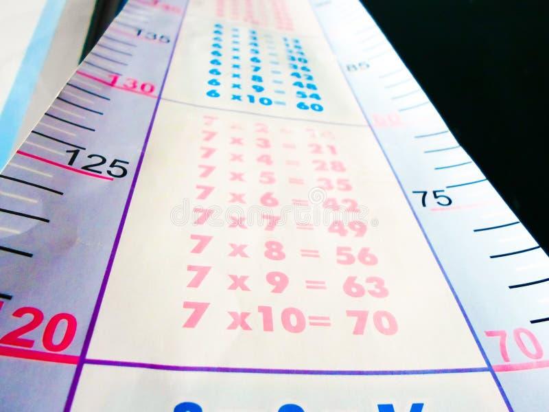 Table de multiplication sur la règle dans la classe d'école image libre de droits