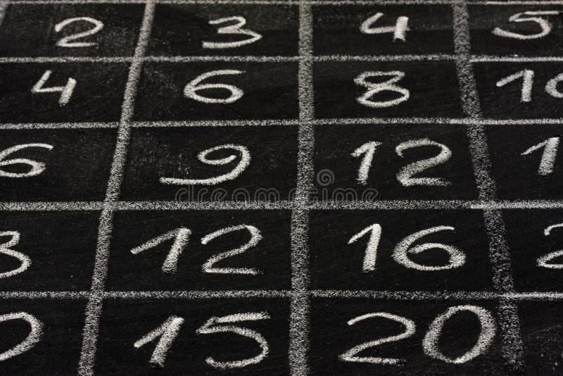 table de multiplication sur le tableau noir d 39 cole photo. Black Bedroom Furniture Sets. Home Design Ideas