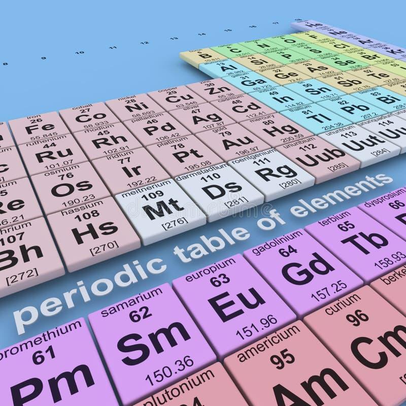 Table_of_elements illustration de vecteur