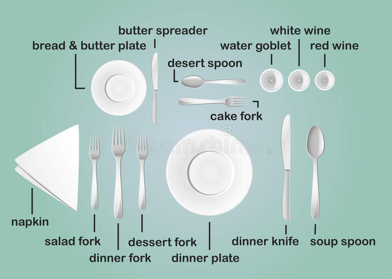 Excellent Table Cutlery Set Up Pictures - Best Image Engine . & Excellent Table Cutlery Set Up Pictures - Best Image Engine ...