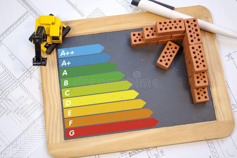 Tableau avec des classes de rendement énergétique sur un plan de construction images stock