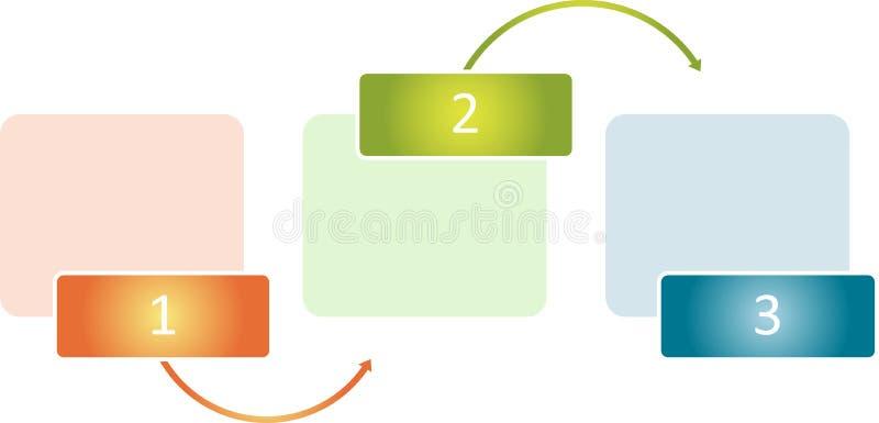 Tableau blanc d'affaires de management illustration de vecteur