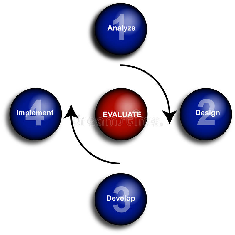 Tableau d'évaluation d'affaires illustration libre de droits