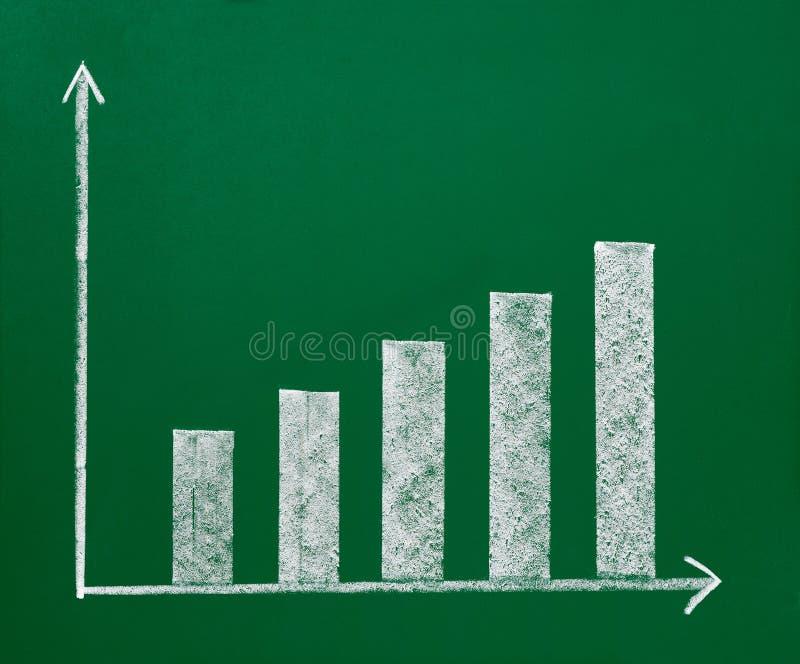 Tableau d'affaires de finances de graphique, tableau noir images stock