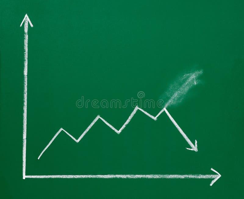 Tableau d'affaires de finances de graphique, tableau noir photos libres de droits
