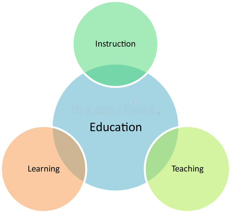 Tableau d'affaires de management d'éducation illustration de vecteur