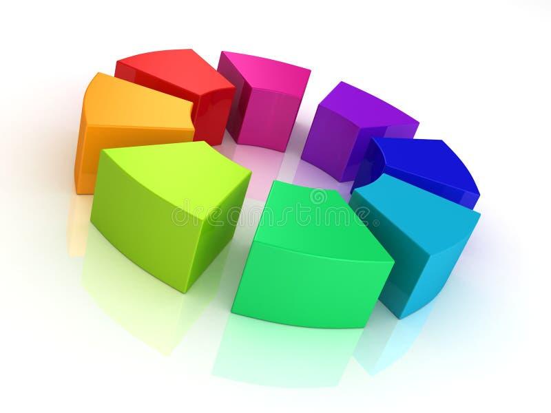 Tableau de bar de roue de couleur sur le fond blanc illustration stock
