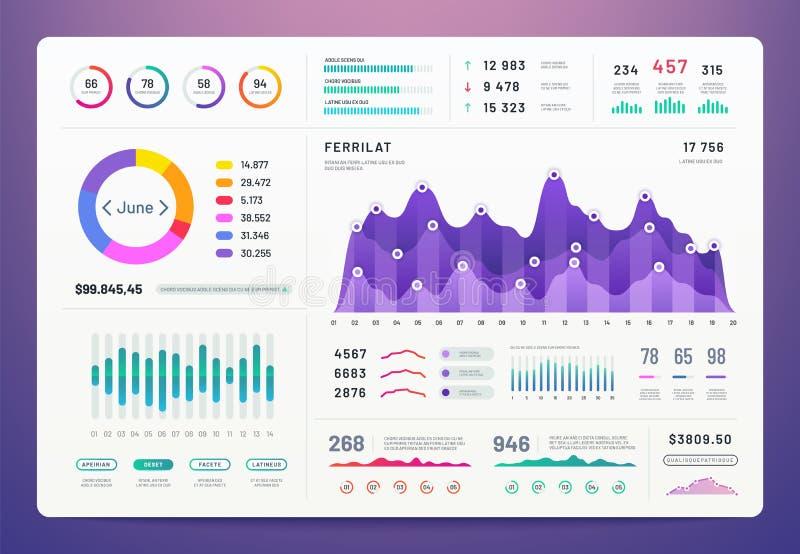 Tableau de bord d'Ui Kit d'appli d'Ux avec les graphiques de finances, le graphique circulaire et les diagrammes de colonne Descr illustration stock