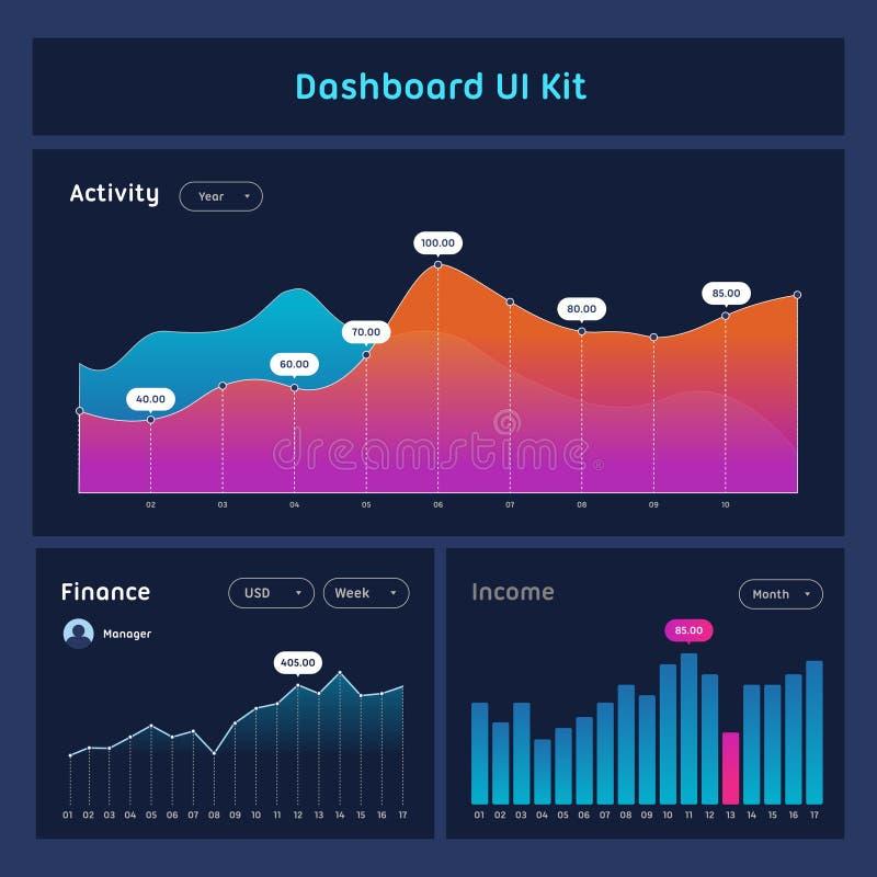 Tableau de bord UI et kit d'UX illustration de vecteur