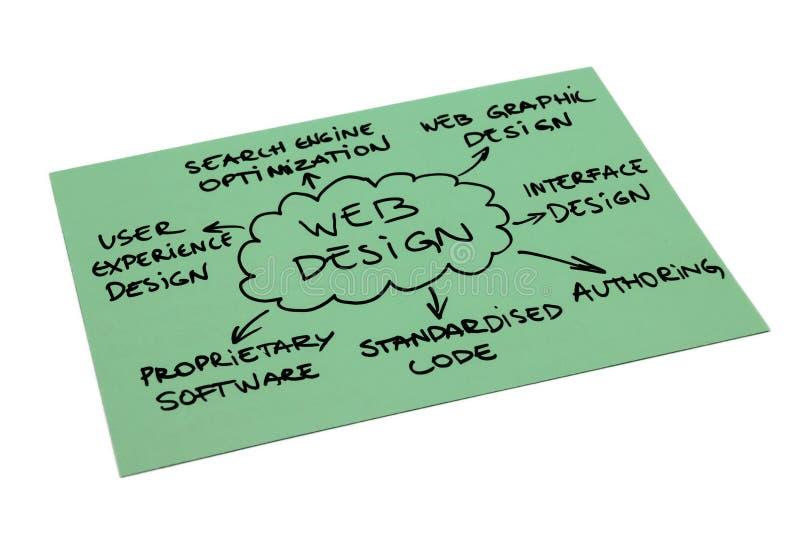 Tableau de conception de Web images stock