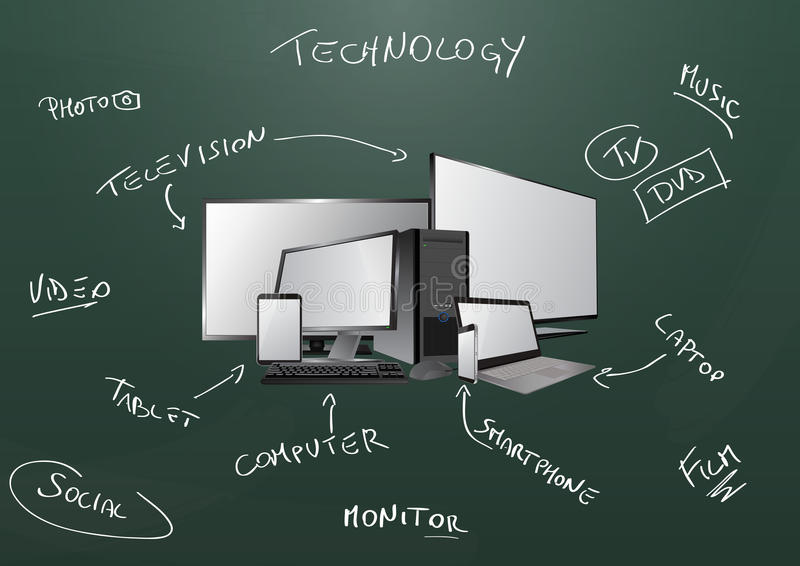 Tableau de dispositif de technologie illustration libre de droits