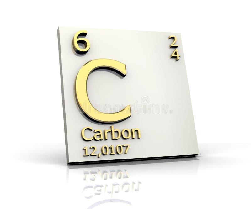 Tableau de forme de carbone des éléments périodique illustration stock