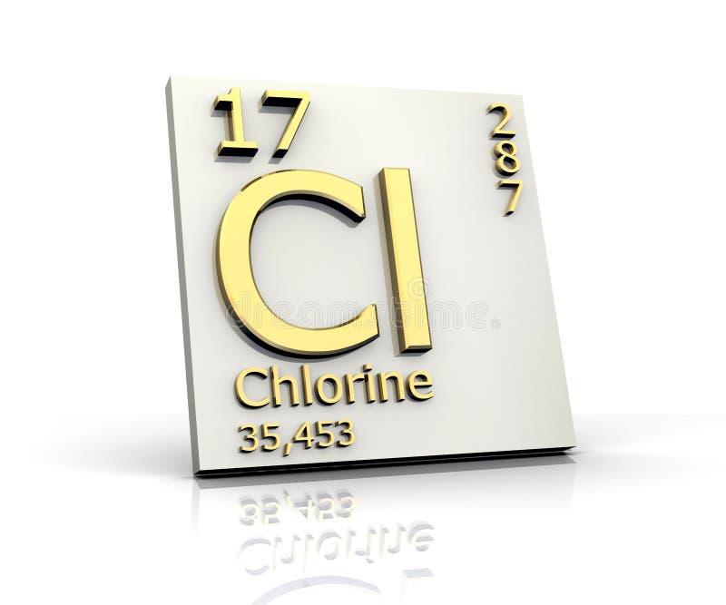 Tableau de forme de chlore des éléments périodique illustration libre de droits