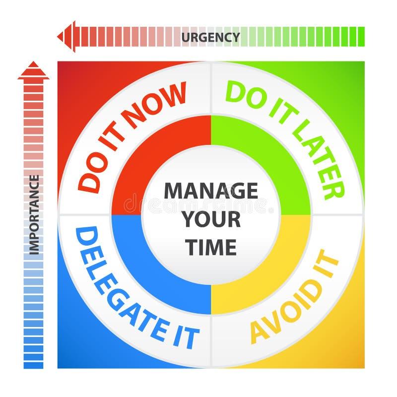 Tableau de gestion du temps illustration stock