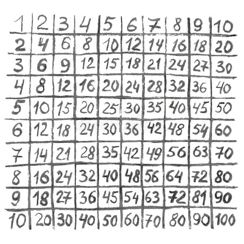 Tableau de multiplication illustration stock