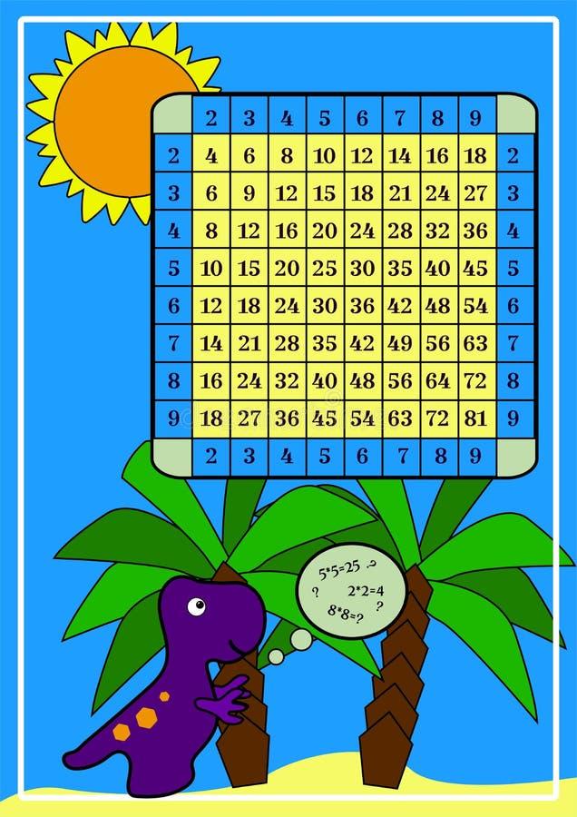 Tableau de multiplication Affiche carrée avec Dino pour imprimer le matériau pédagogique des enfants à l'école et à la maison din illustration de vecteur