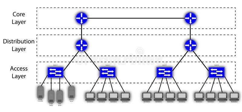Tableau de réseau hiérarchisé de 3 couches illustration stock