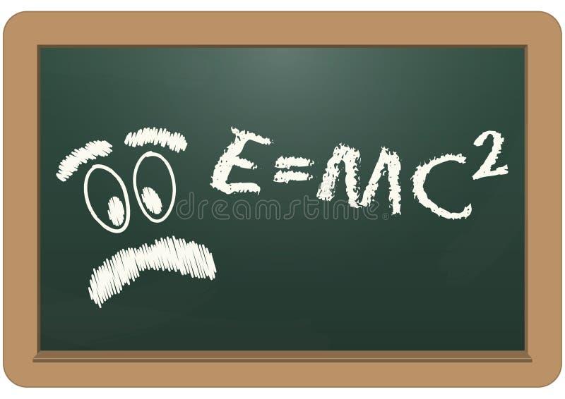 Tableau E=mc2 illustration de vecteur