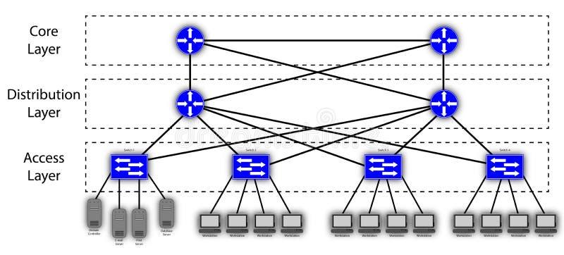 Tableau hiérarchique de réseau maillé de 3 couches illustration stock