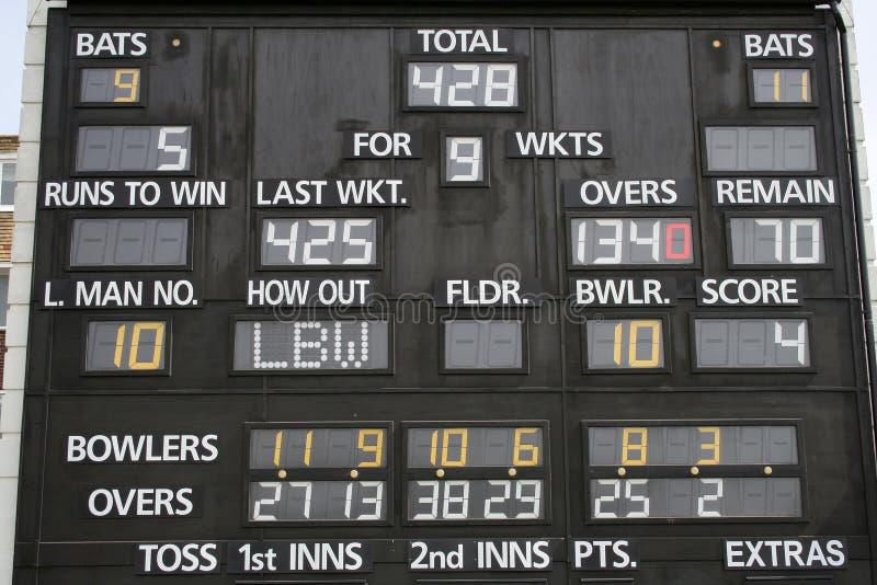 Tableau indicateur de cricket image stock