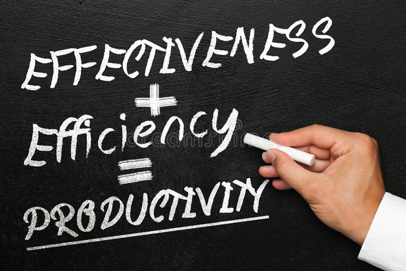 Tableau noir avec l'efficacité, l'efficacité et la productivité des textes photos stock