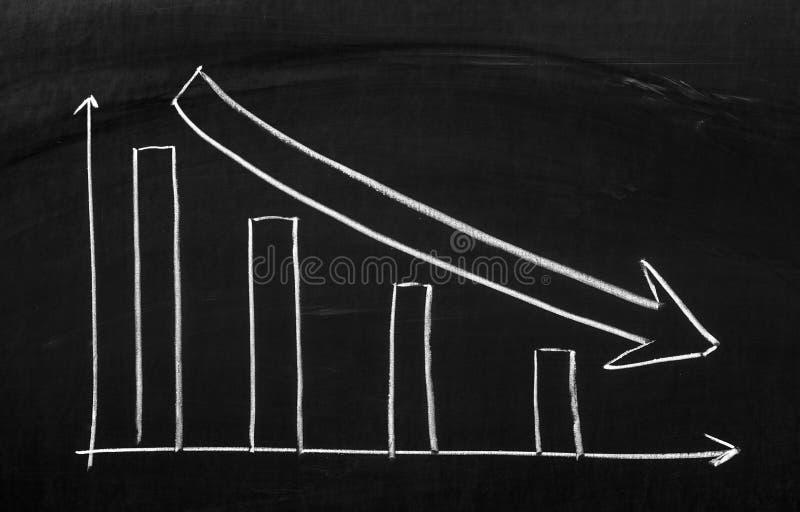 Tableau noir avec le diagramme en baisse illustration libre de droits