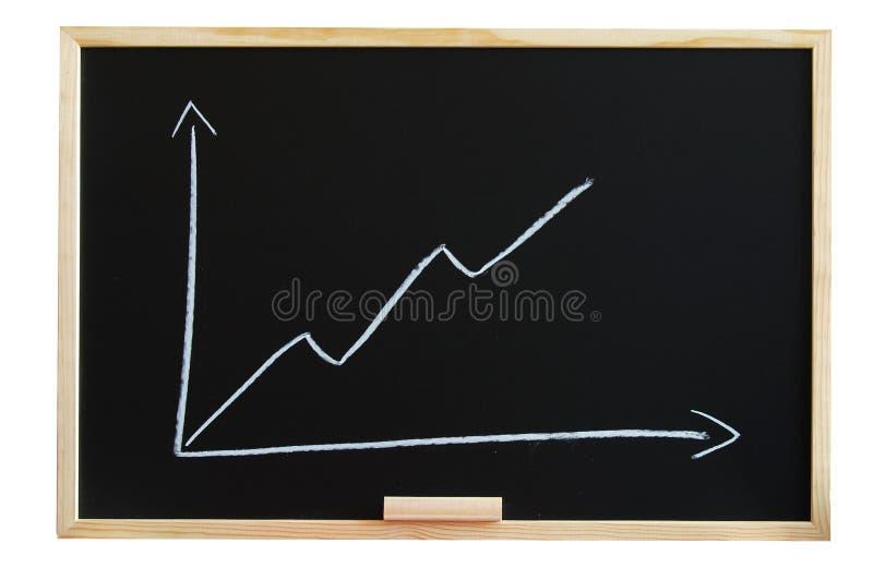 Tableau noir avec le graphique de gestion image libre de droits