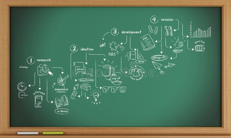 tableau noir 3d avec le croquis de processus créatif illustration stock