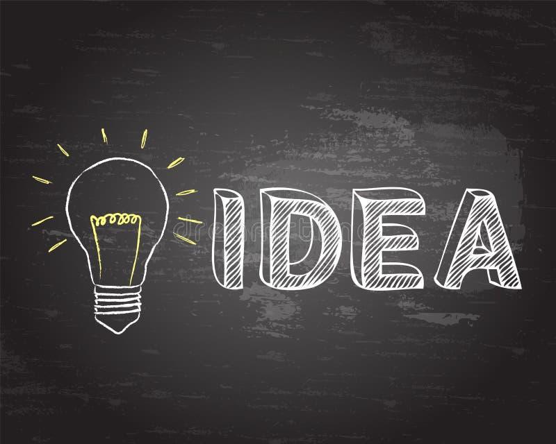 Tableau noir d'idée d'ampoule illustration de vecteur