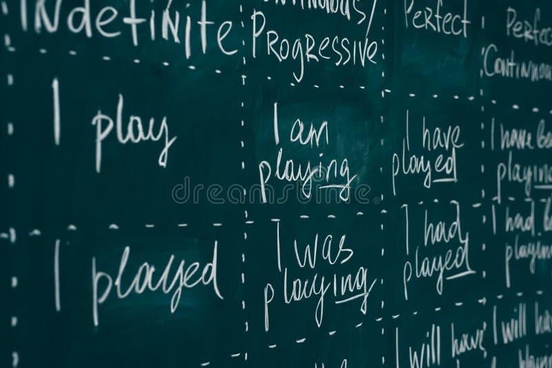 Tableau noir dans un cours d'anglais Leçon, conférence, étudiant apprenant la langue étrangère photo libre de droits
