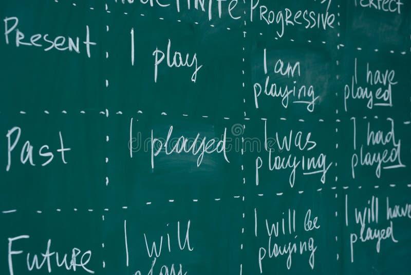 Tableau noir dans un cours d'anglais Leçon, conférence, étudiant apprenant la langue étrangère image stock