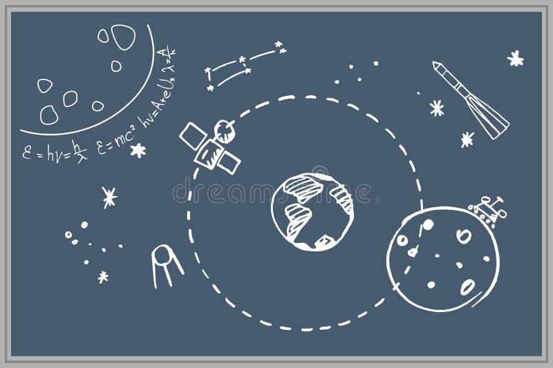Tableau noir Figures avec la craie l'espace Satellites, planètes, fusées, formules Fond gris illustration stock