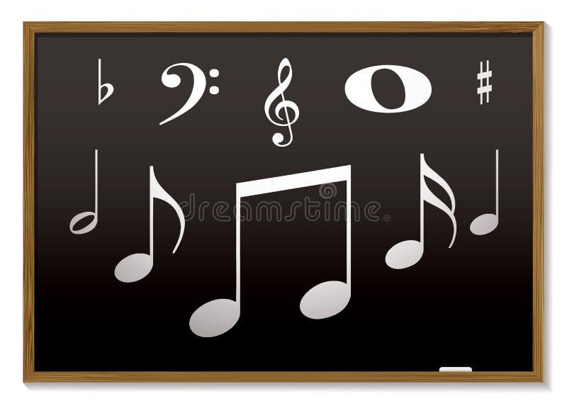 Tableau noir musical illustration de vecteur