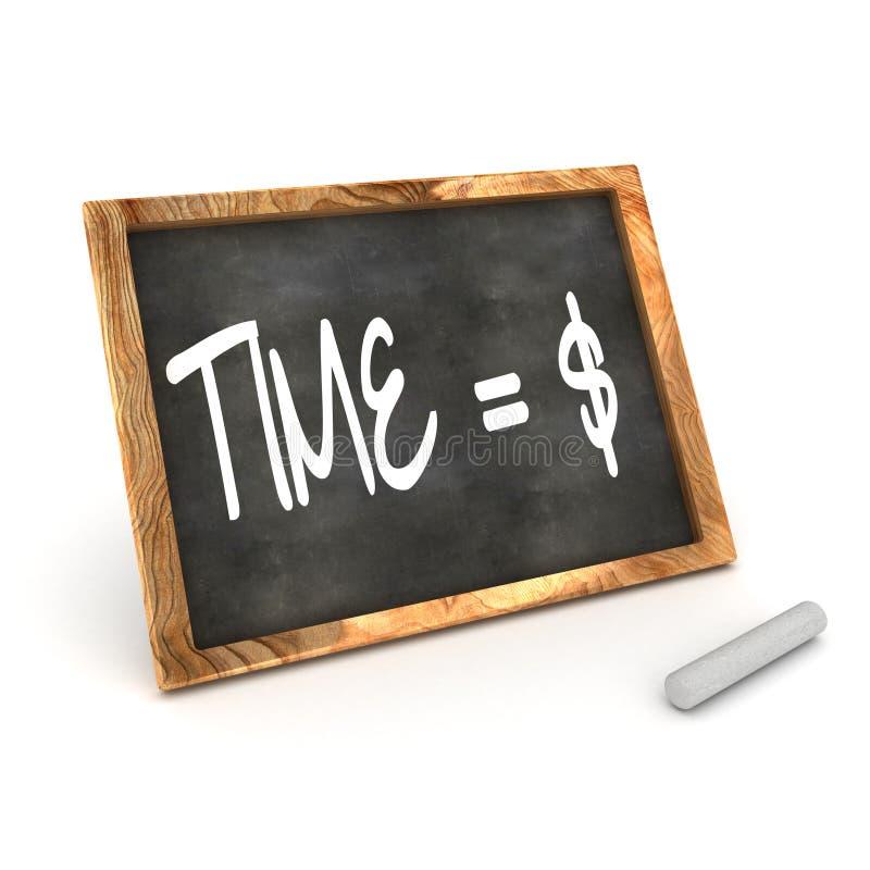 Tableau noir Time=Money illustration libre de droits