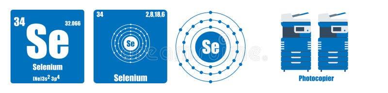 Tableau périodique de sélénium du groupe VI d'élément illustration de vecteur